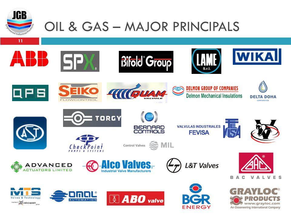 OIL & GAS – MAJOR PRINCIPALS