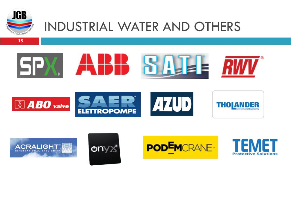 INDUSTRIAL WATER AND OTHERS