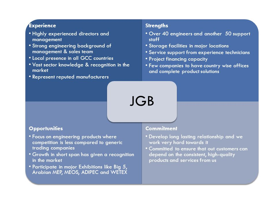 JGB Experience Strengths Opportunities Commitment