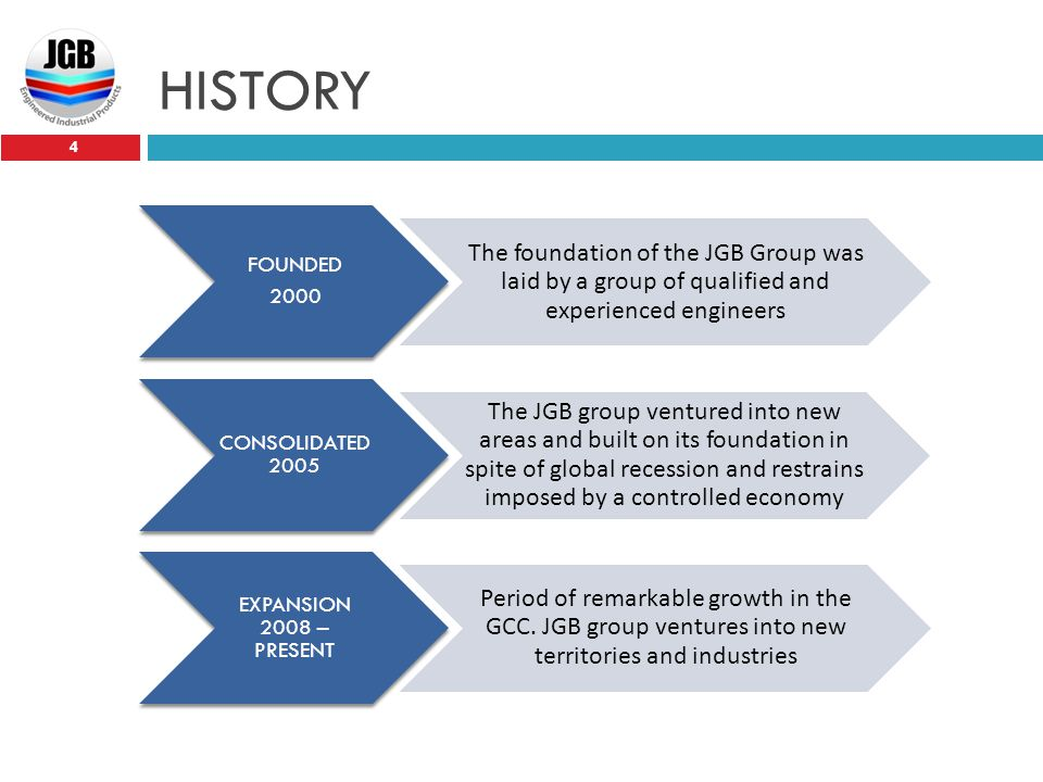 HISTORY FOUNDED. 2000. The foundation of the JGB Group was laid by a group of qualified and experienced engineers.