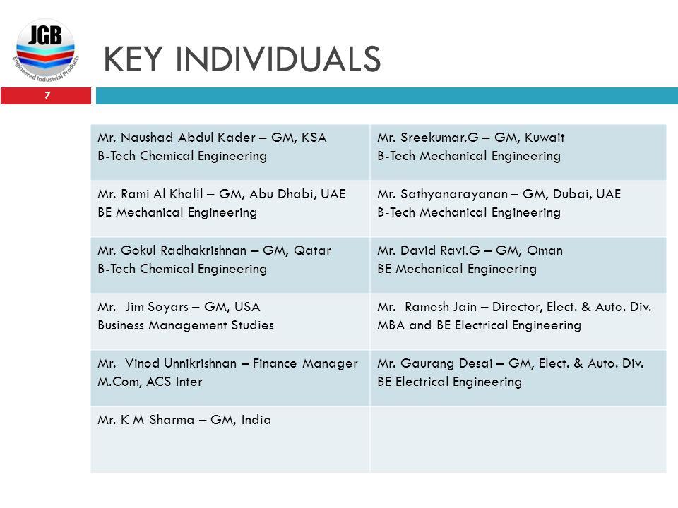 KEY INDIVIDUALS Mr. Naushad Abdul Kader – GM, KSA