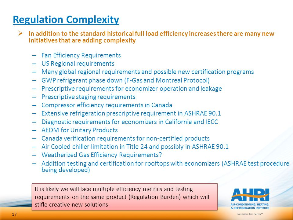 Regulation Complexity