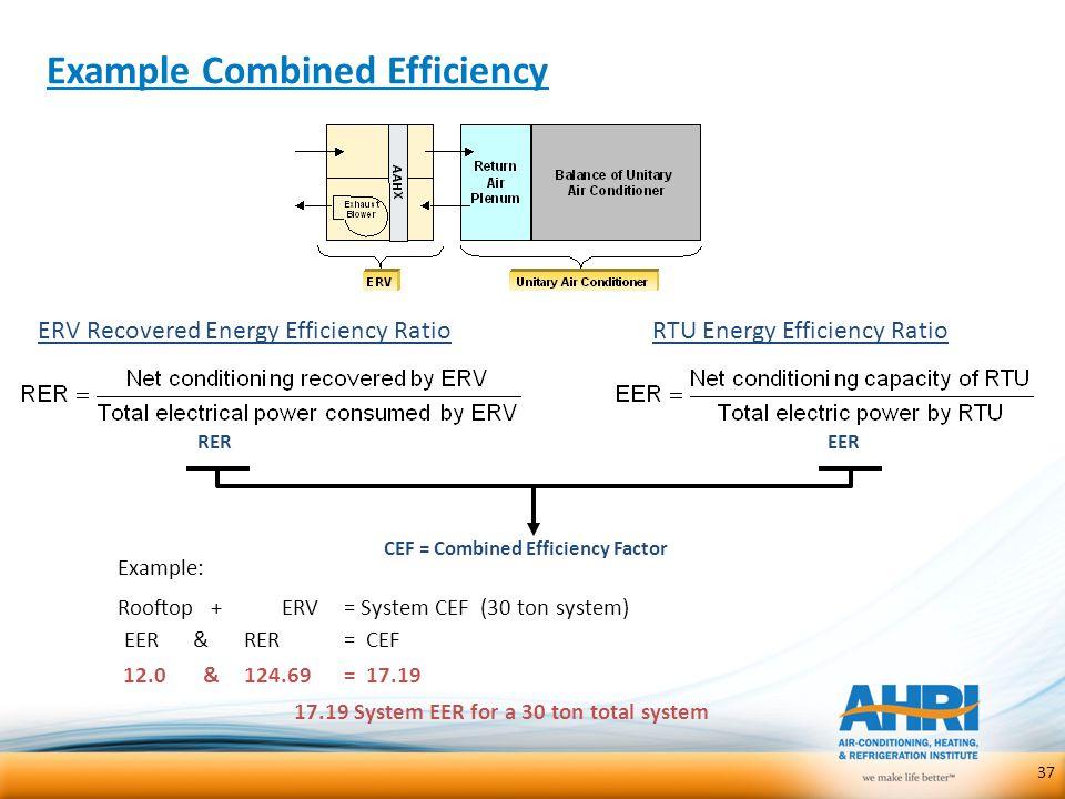 Example Combined Efficiency