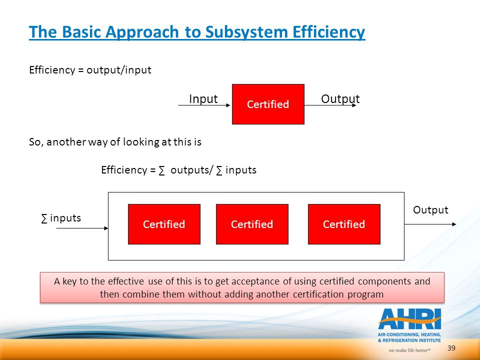 The Basic Approach to Subsystem Efficiency
