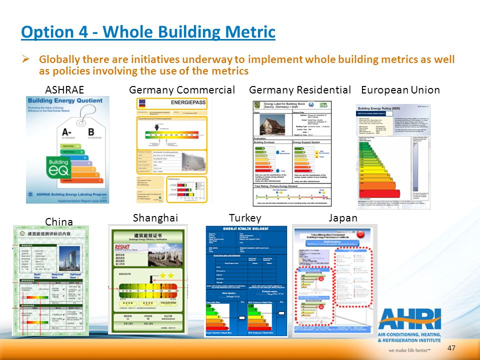 Option 4 - Whole Building Metric