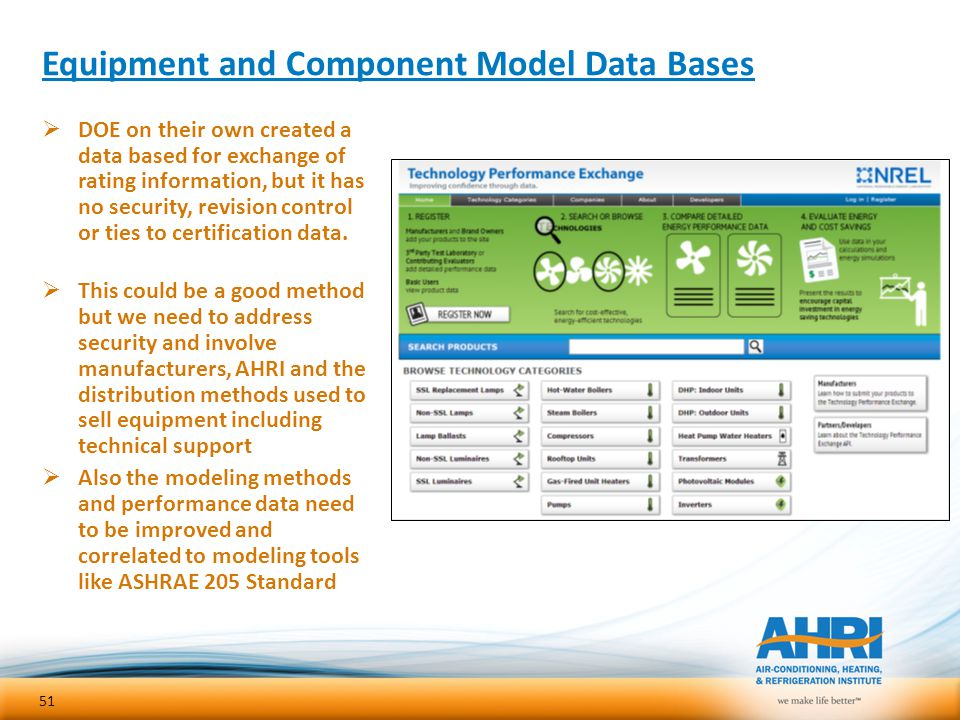 Equipment and Component Model Data Bases