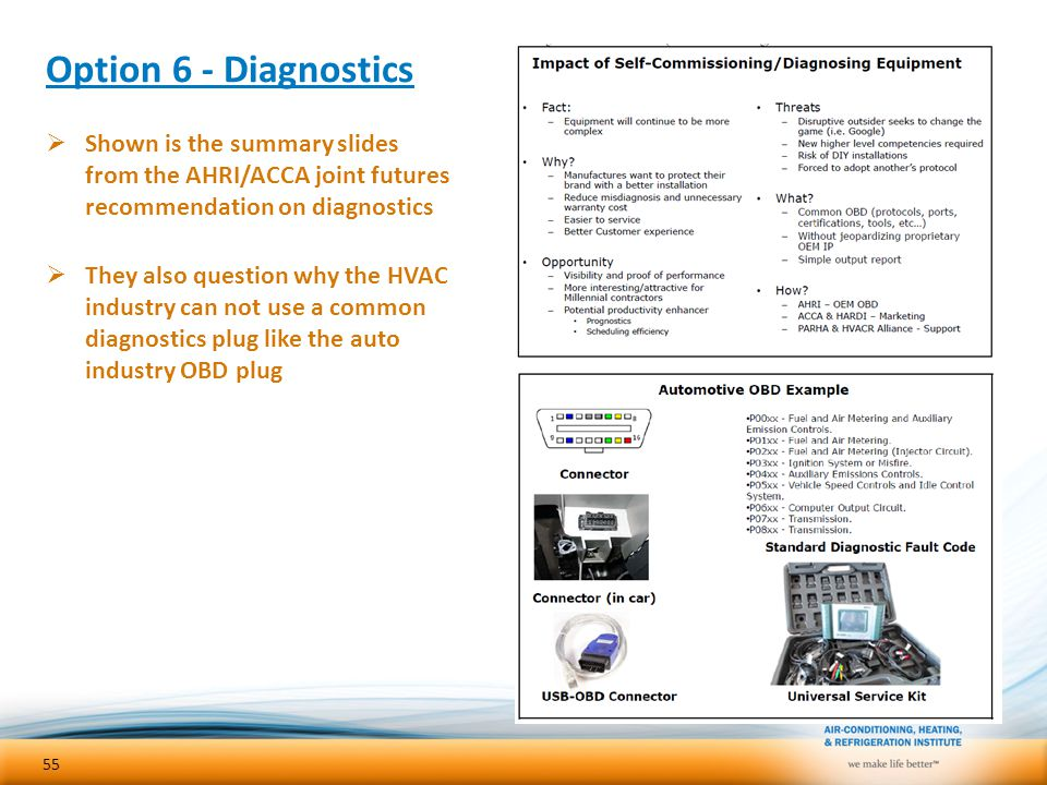 Option 6 - Diagnostics Shown is the summary slides from the AHRI/ACCA joint futures recommendation on diagnostics.