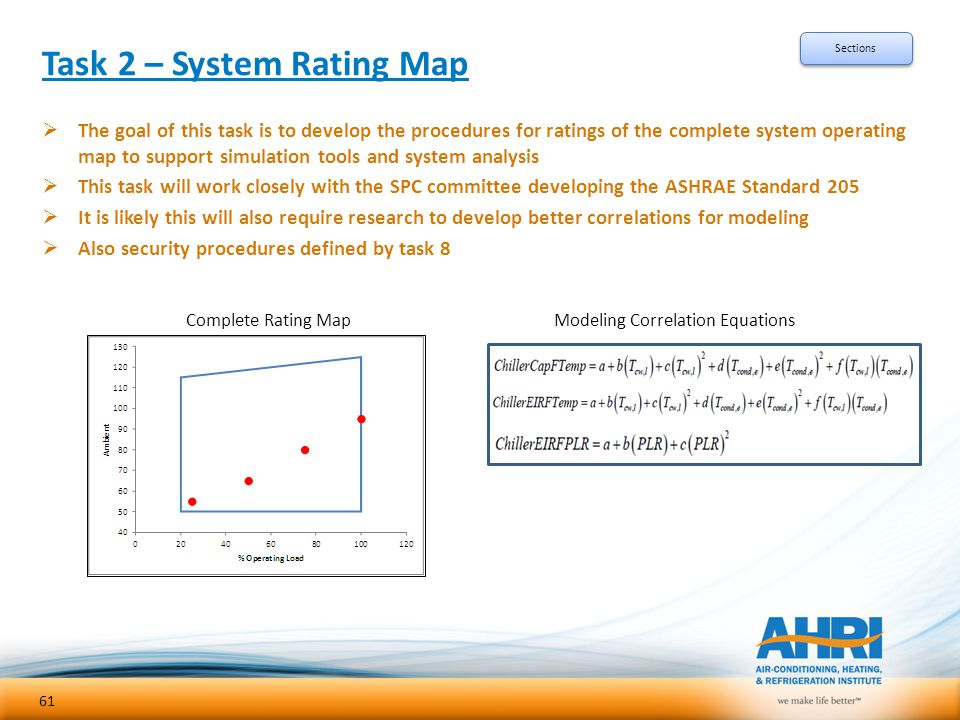 Task 2 – System Rating Map