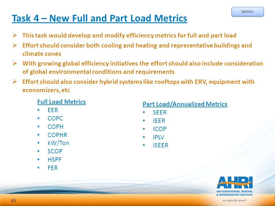 Task 4 – New Full and Part Load Metrics