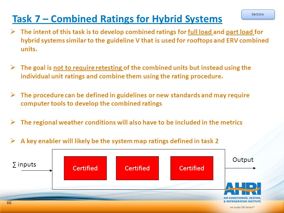 Task 7 – Combined Ratings for Hybrid Systems