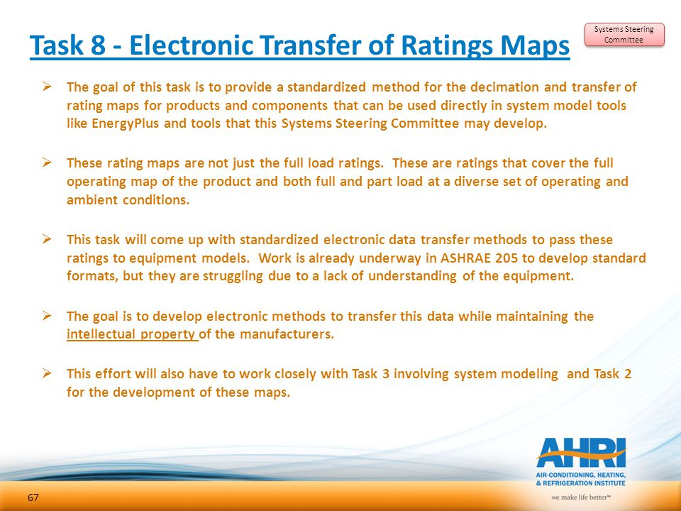 Task 8 - Electronic Transfer of Ratings Maps