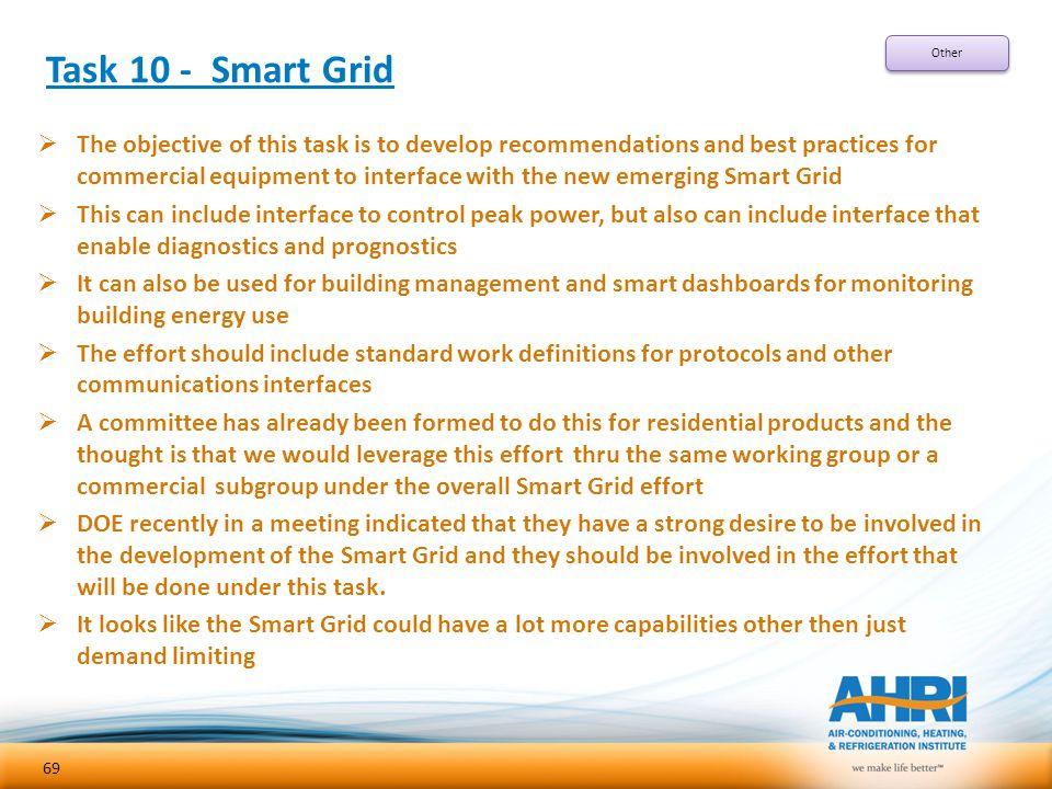 Task 10 - Smart Grid Other.