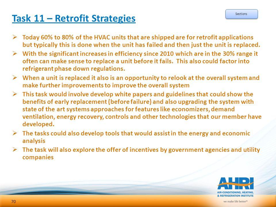 Task 11 – Retrofit Strategies