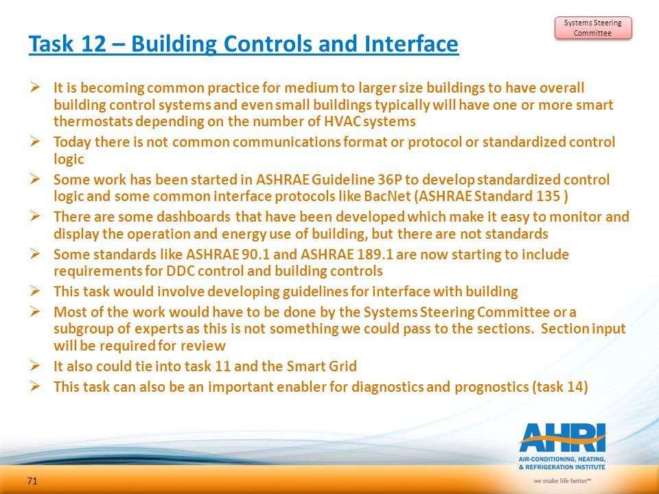 Task 12 – Building Controls and Interface