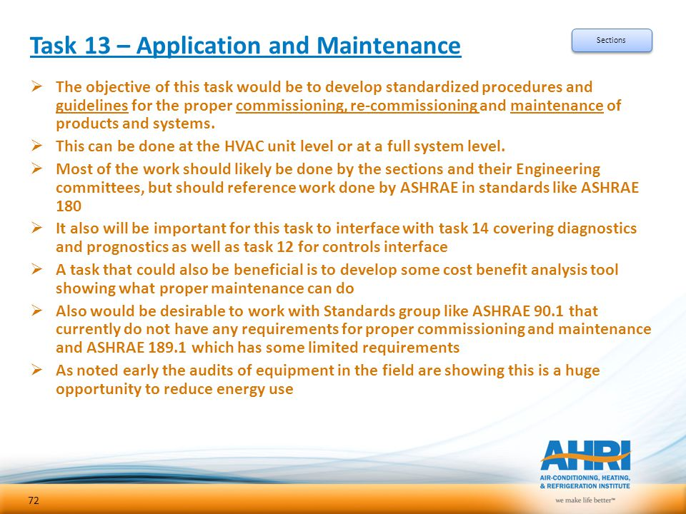 Task 13 – Application and Maintenance