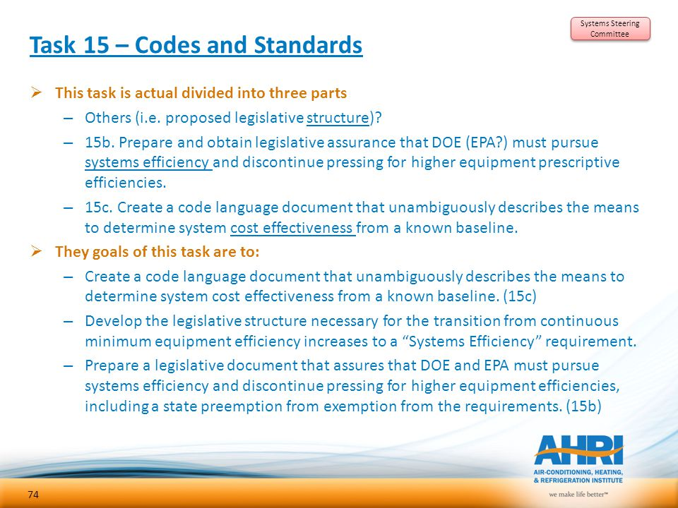Task 15 – Codes and Standards