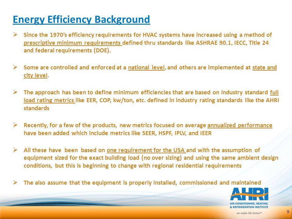 Energy Efficiency Background