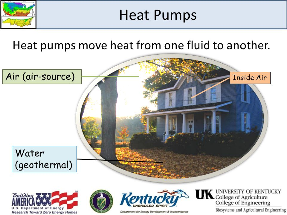 Heat Pumps Heat pumps move heat from one fluid to another.