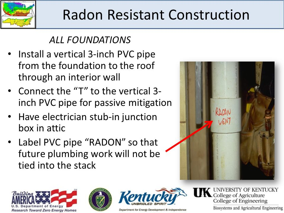 Radon Resistant Construction