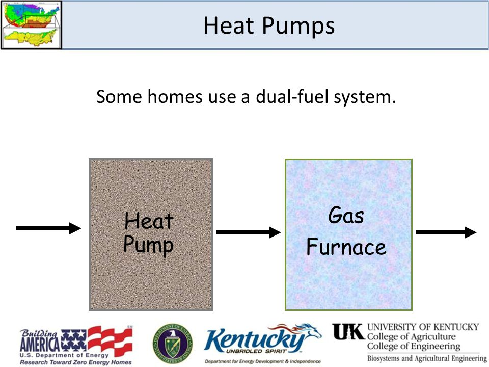 Some homes use a dual-fuel system.