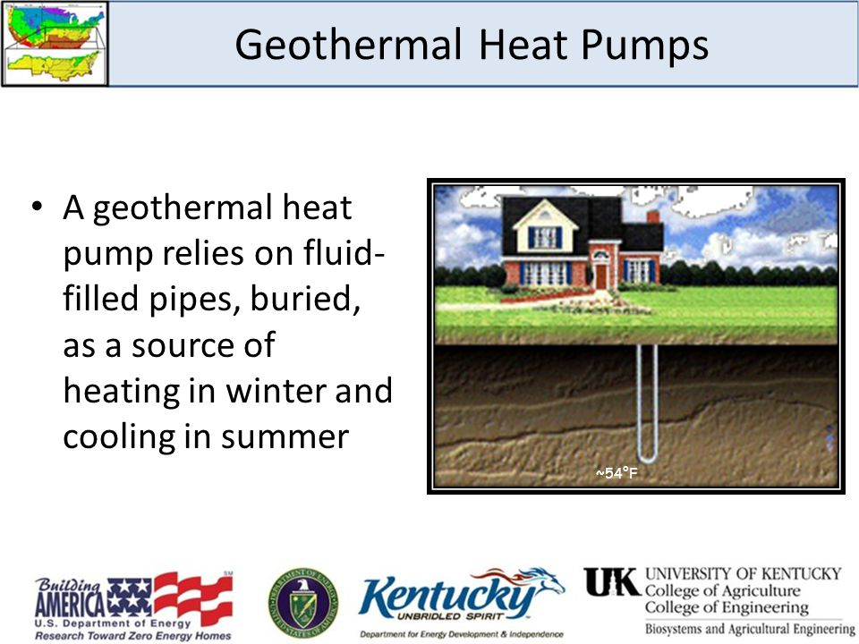 Geothermal Heat Pumps A geothermal heat pump relies on fluid-filled pipes, buried, as a source of heating in winter and cooling in summer.