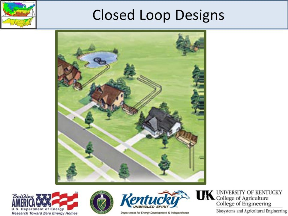 Closed Loop Designs There are several types of closed loop designs for piping: Deep well (previous slide)