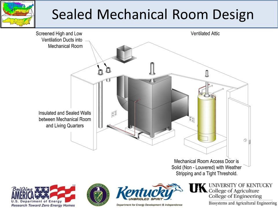 Sealed Mechanical Room Design
