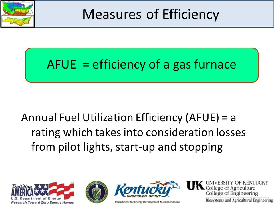 Measures of Efficiency