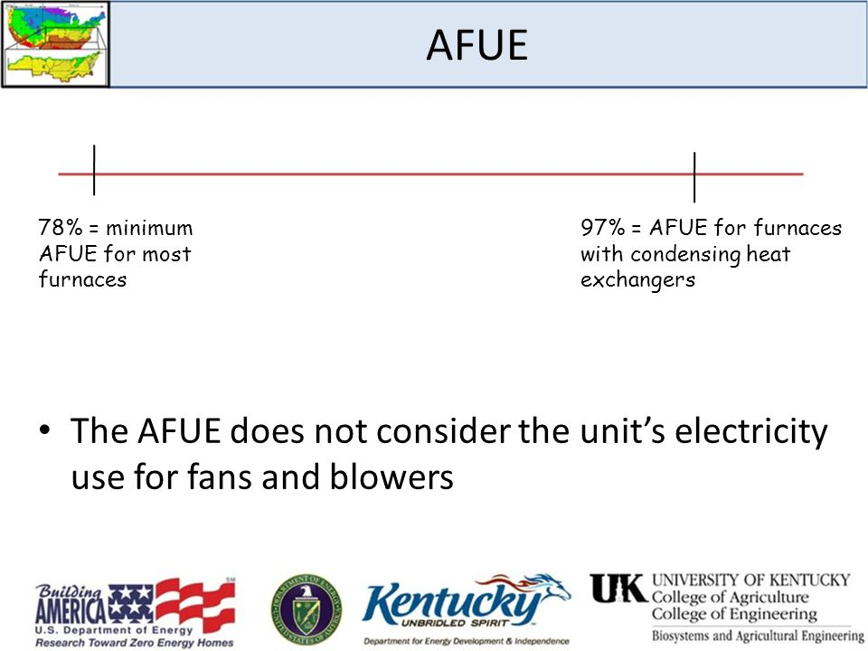 AFUE 78% = minimum AFUE for most furnaces. 97% = AFUE for furnaces with condensing heat exchangers.