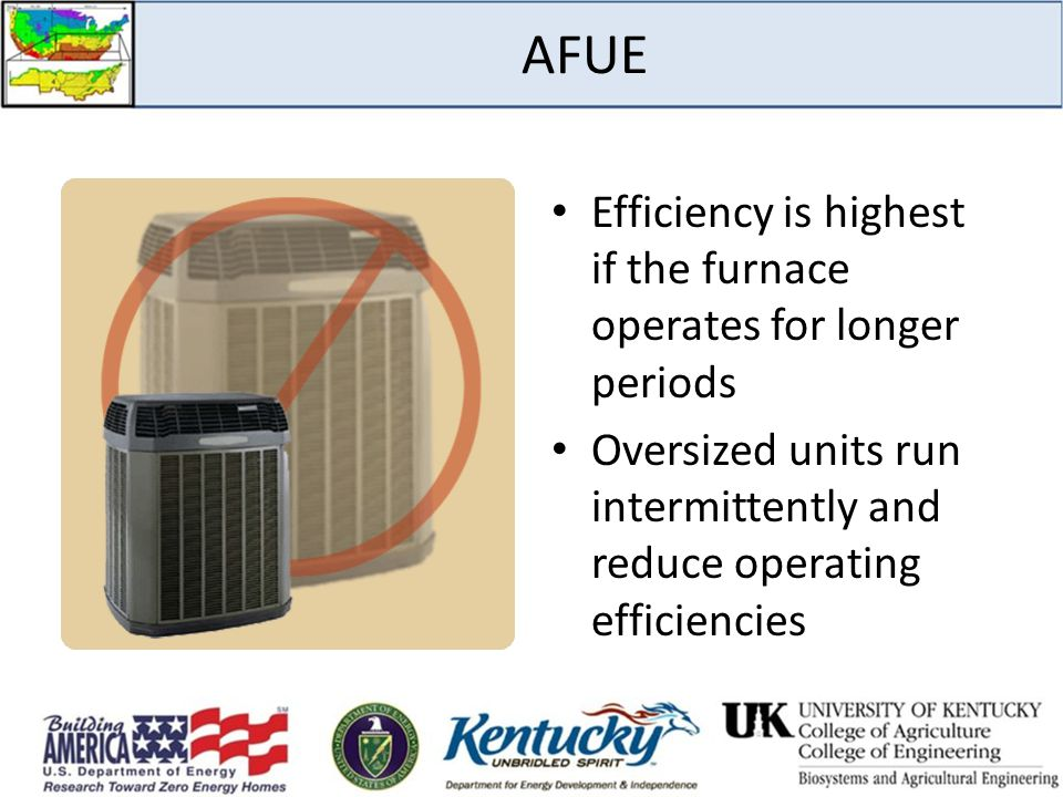 AFUE Efficiency is highest if the furnace operates for longer periods