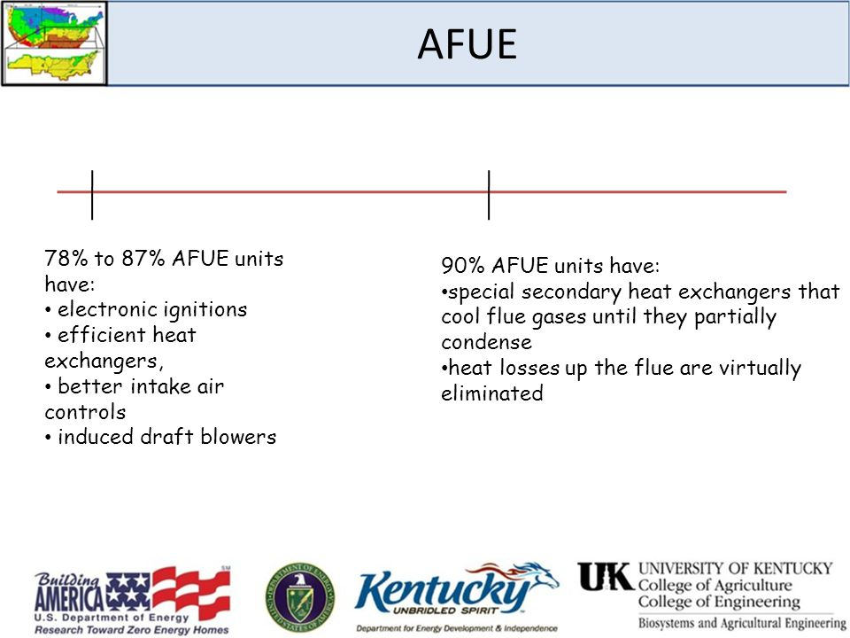 AFUE 78% to 87% AFUE units have: 90% AFUE units have: