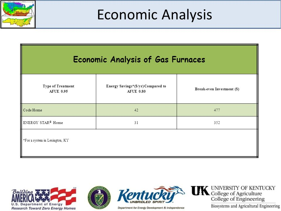 Economic Analysis Economic Analysis of Gas Furnaces