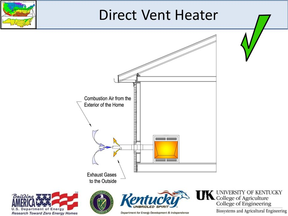 Direct Vent Heater Examples of unvented units to avoid include: