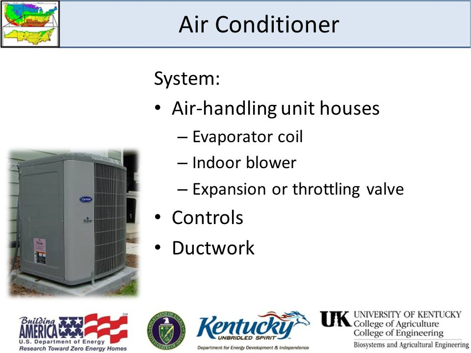 Air Conditioner System: Air-handling unit houses Controls Ductwork