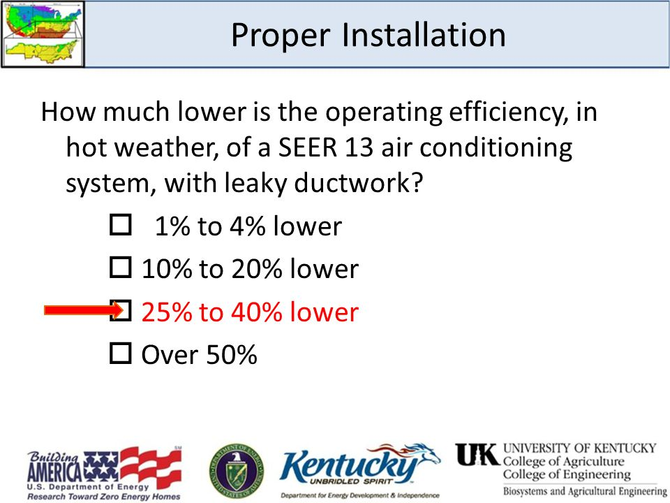 Proper Installation How much lower is the operating efficiency, in hot weather, of a SEER 13 air conditioning system, with leaky ductwork