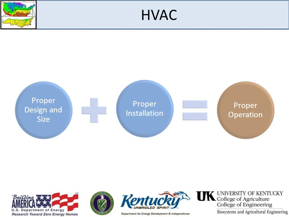 HVAC Proper Design and Size. Proper Installation. Proper Operation. HVAC Systems.