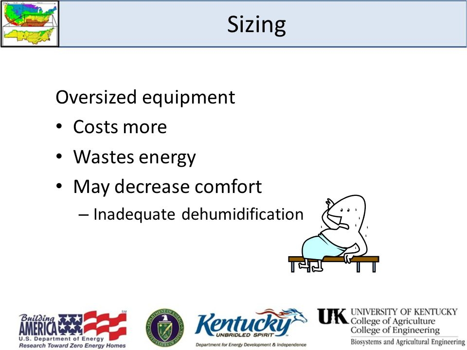 Sizing Oversized equipment Costs more Wastes energy