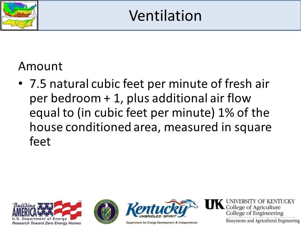 Ventilation Amount.