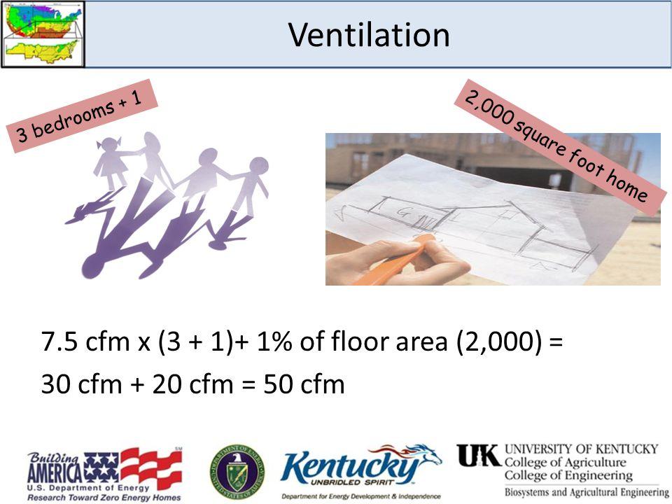 7.5 cfm x (3 + 1)+ 1% of floor area (2,000) = 30 cfm + 20 cfm = 50 cfm