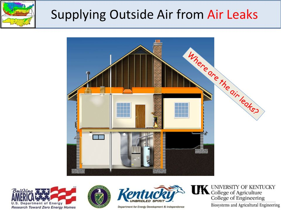Supplying Outside Air from Air Leaks