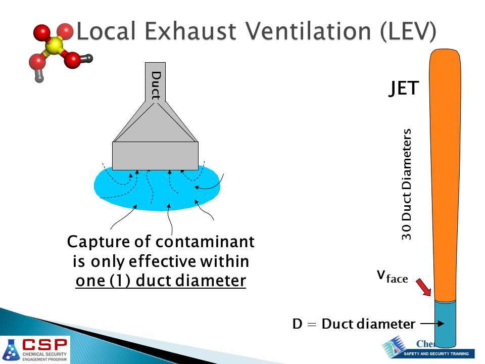 Capture of contaminant is only effective within one (1) duct diameter