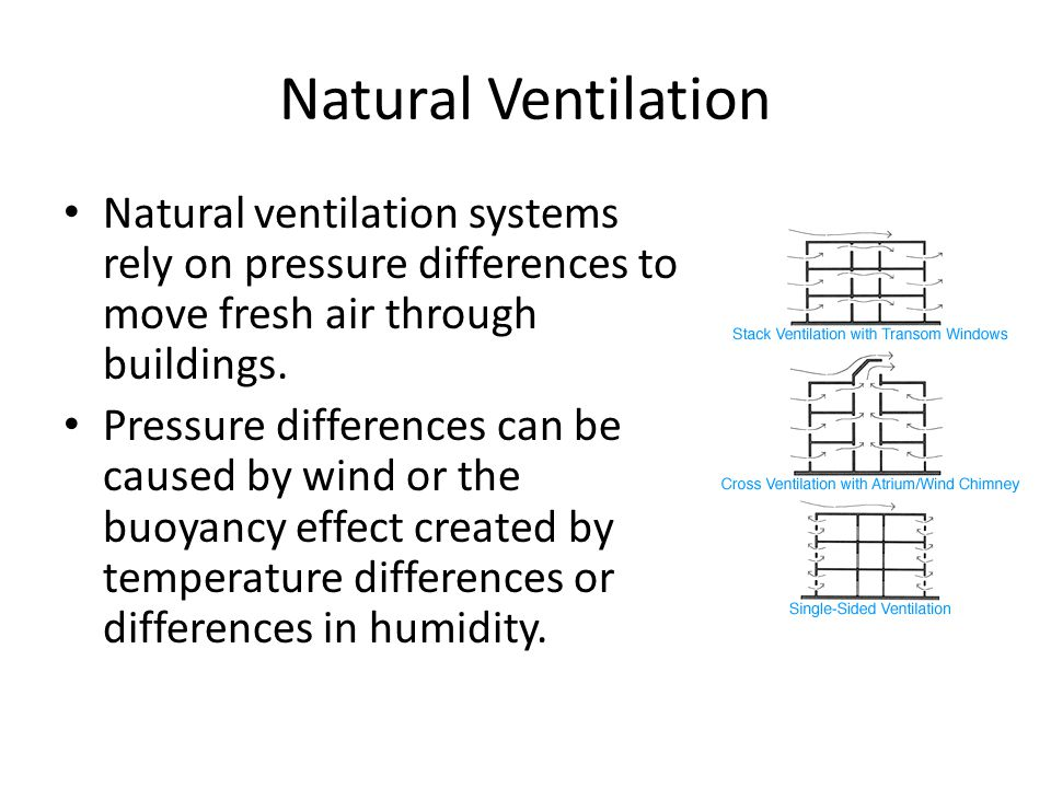 Natural Ventilation Natural ventilation systems rely on pressure differences to move fresh air through buildings.