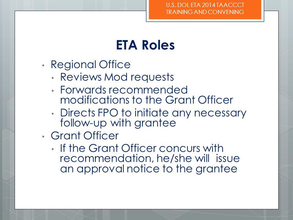 ETA Roles Regional Office Reviews Mod requests