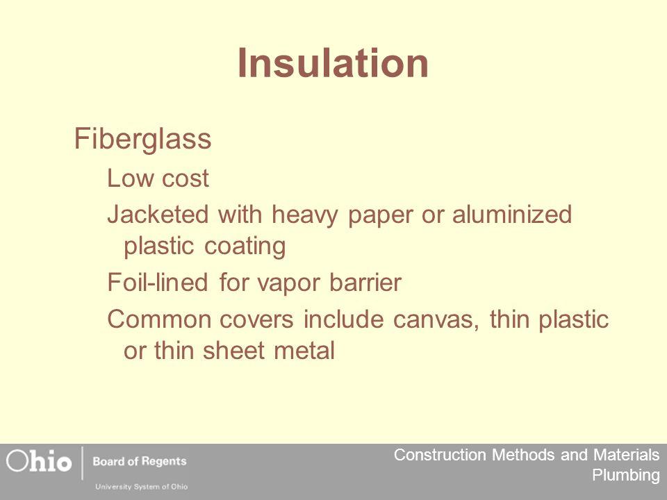 Insulation Fiberglass Low cost