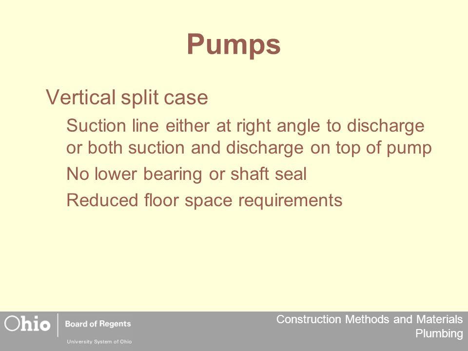 Pumps Vertical split case