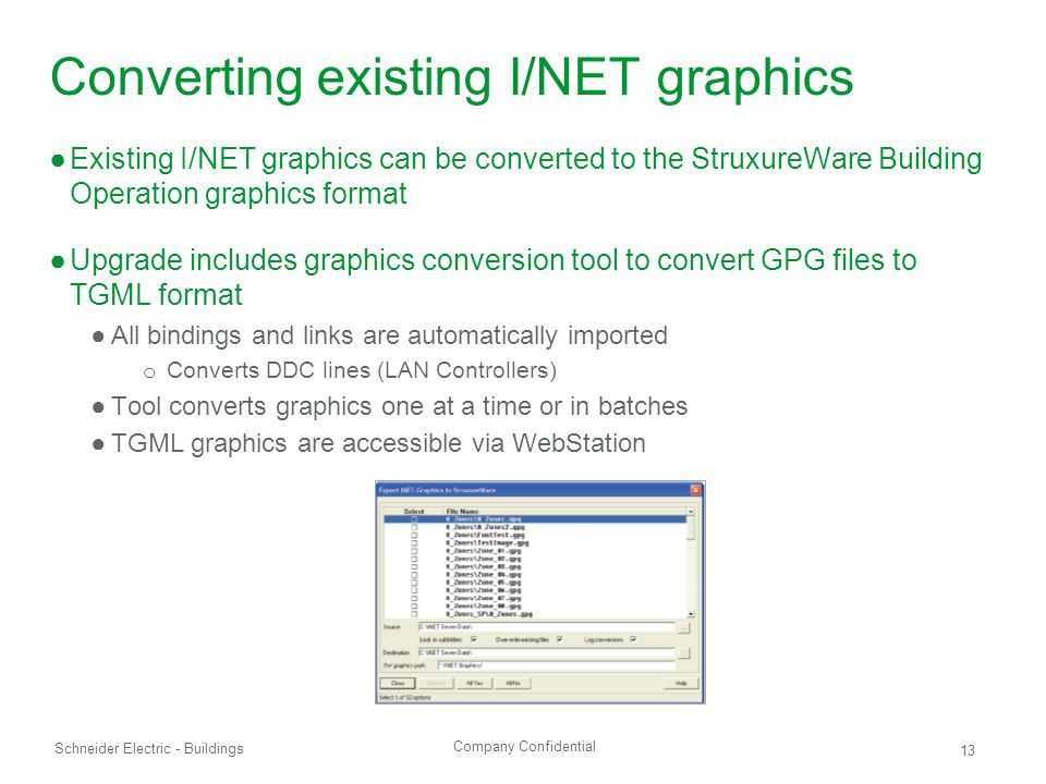 Converting existing I/NET graphics