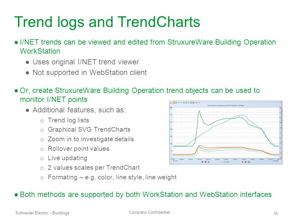 Trend logs and TrendCharts