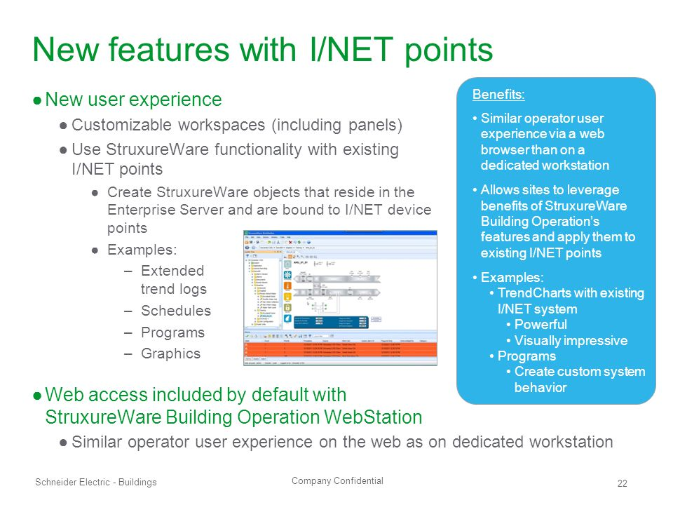 New features with I/NET points