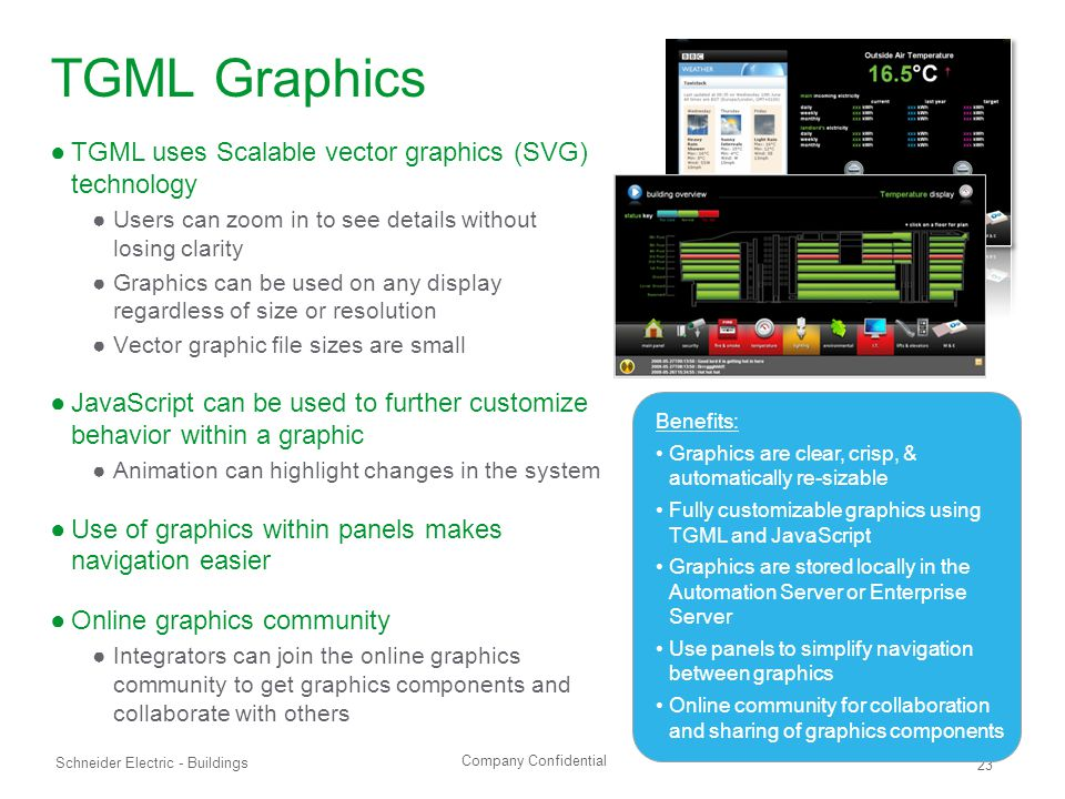TGML Graphics TGML uses Scalable vector graphics (SVG) technology