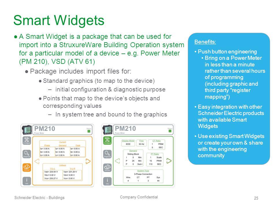Smart Widgets